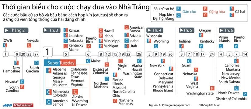[Infographics] Thoi gian bieu cho cuoc chay dua vao Nha Trang hinh anh 1