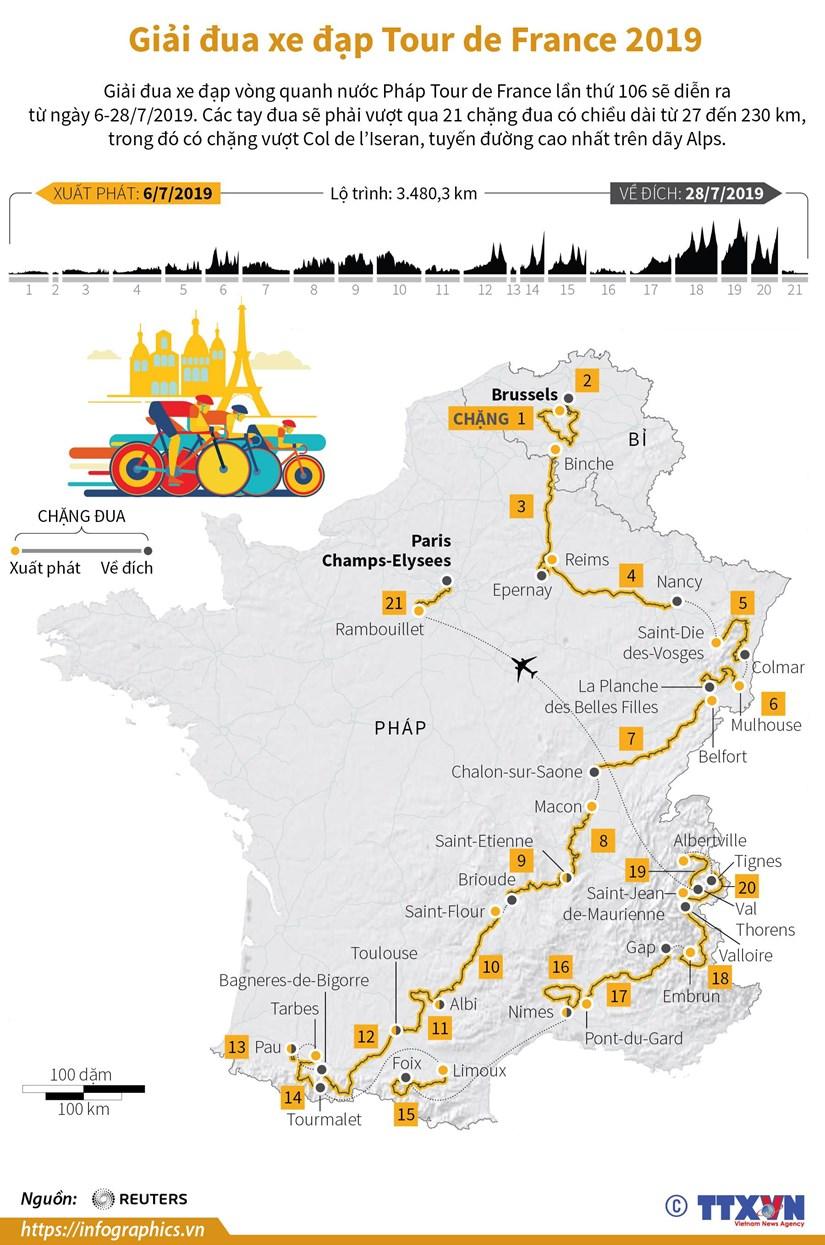 [Infographic] Toan canh giai dua xe dap Tour de France 2019 hinh anh 1