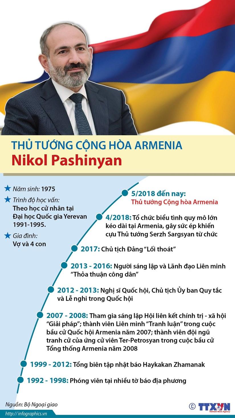 [Infographic] Thu tuong Cong hoa Armenia Nikol Pashinyan hinh anh 1