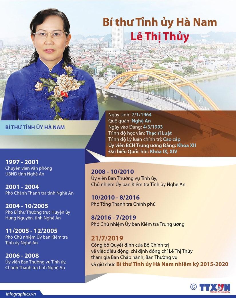 [Infographic] Chan dung tan Bi thu Tinh uy Ha Nam Le Thi Thuy hinh anh 1
