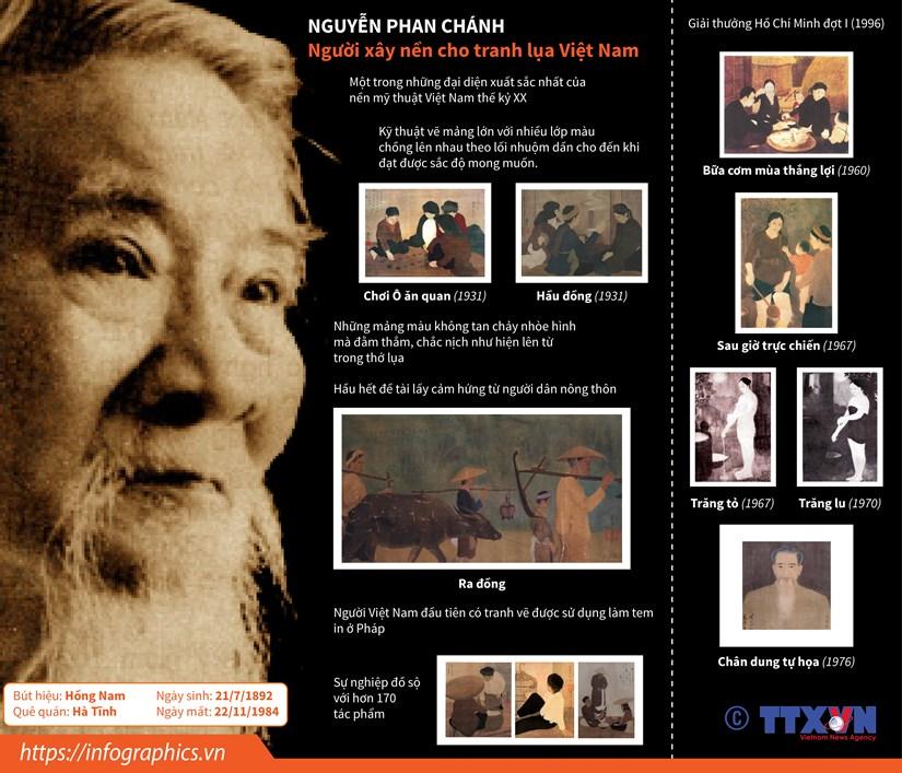 Nguyen Phan Chanh - Nguoi xay nen cho tranh lua Viet Nam hinh anh 1