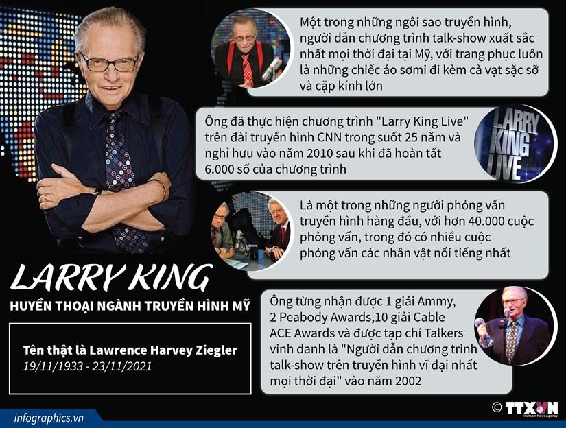 [Infographics] Larry King - Huyen thoai nganh truyen hinh My hinh anh 1
