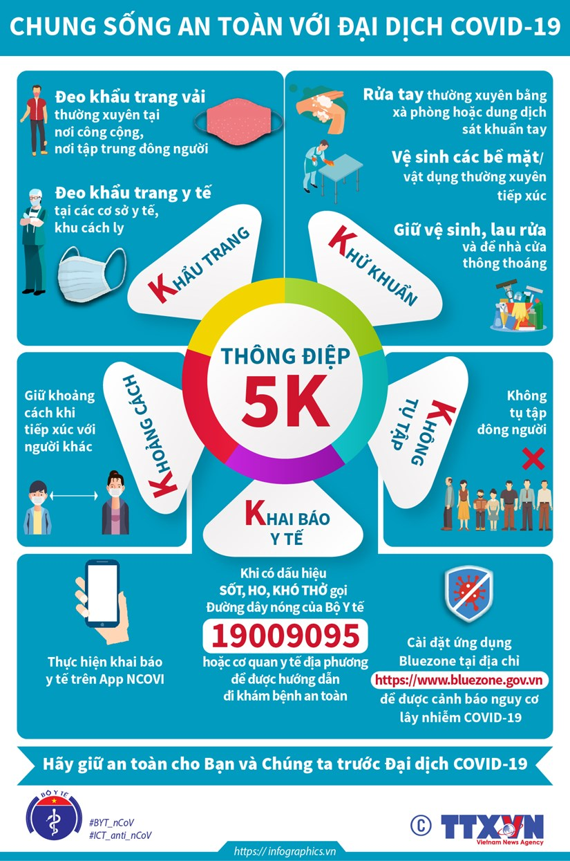 [Infographics] Thong diep 5K - Chung song an toan voi dich COVID-19 hinh anh 1