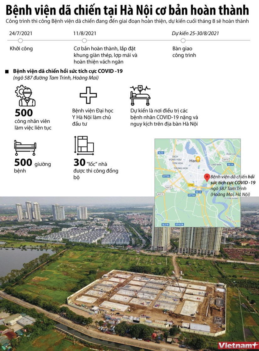 [Infographics] Benh vien da chien tai Ha Noi co ban hoan thanh hinh anh 1