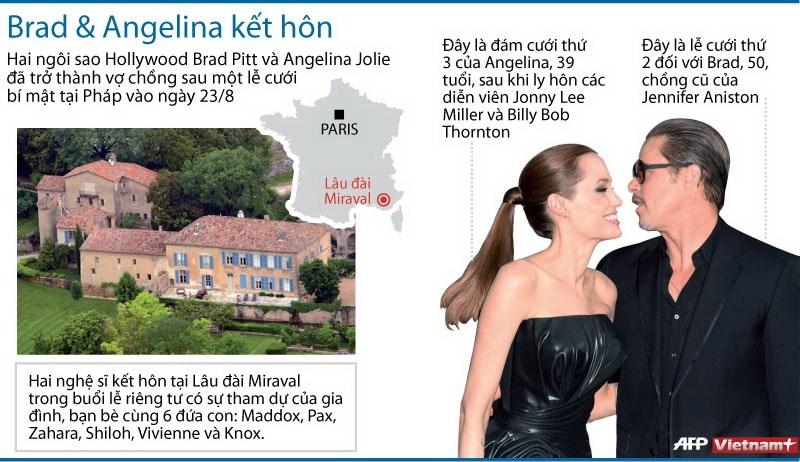 [Infographics] Dam cuoi bat ngo cua Brad Pitt va Angelina Jolie hinh anh 1