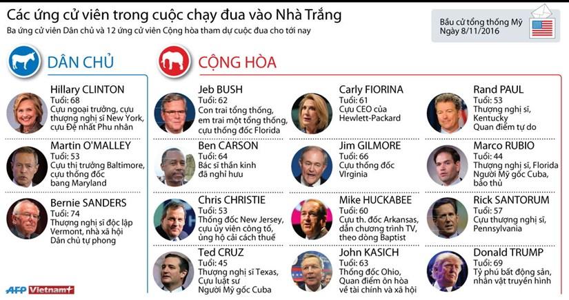 [Infographics] Cac ung cu vien trong cuoc chay dua vao Nha Trang hinh anh 1