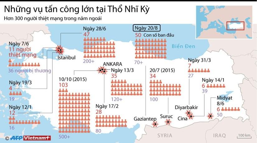 [Infographics] Nhung vu tan cong gay chan dong o Tho Nhi Ky hinh anh 1
