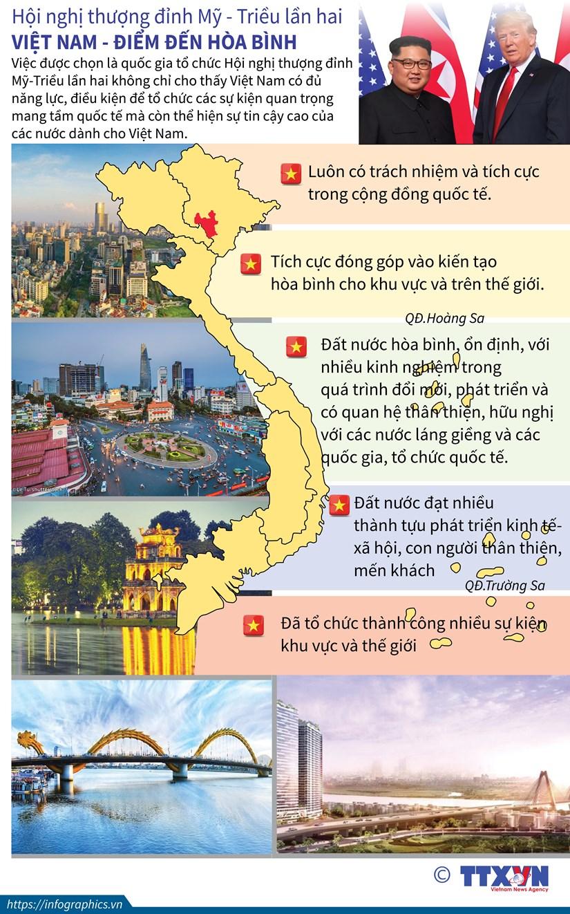 [Infographics] Thuong dinh My-Trieu: Viet Nam la diem den hoa binh hinh anh 1
