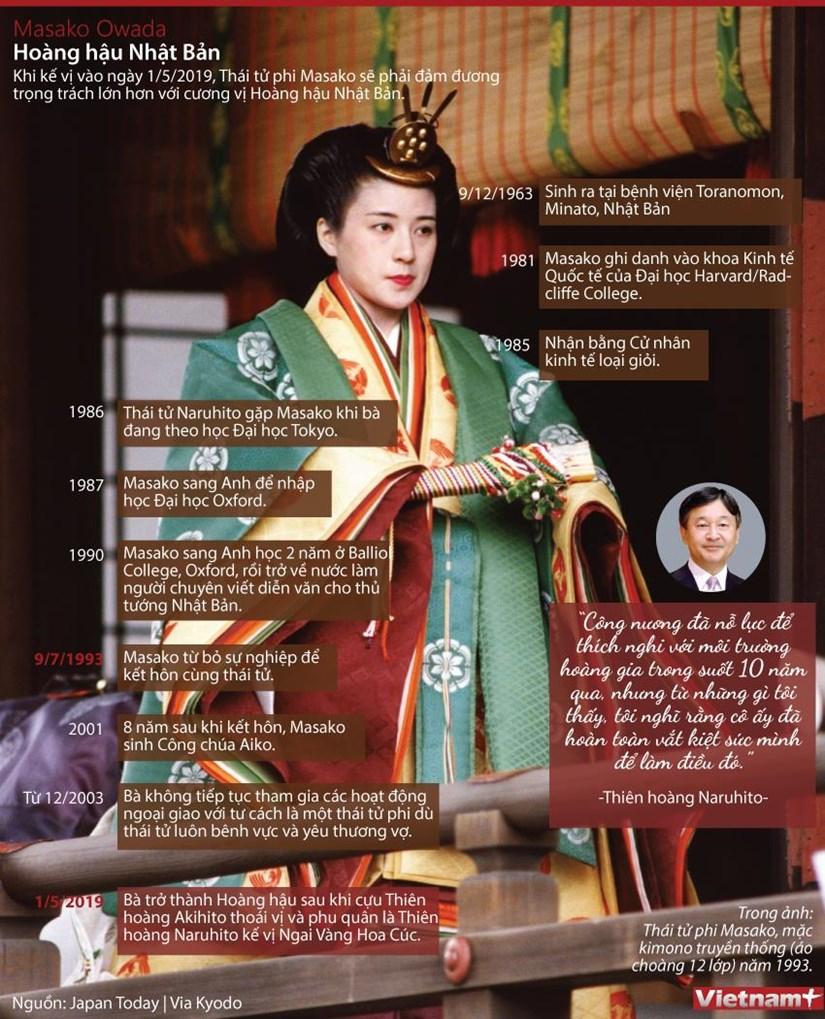 [Infographics] Chan dung Hoang hau Masako cua Hoang gia Nhat Ban hinh anh 1