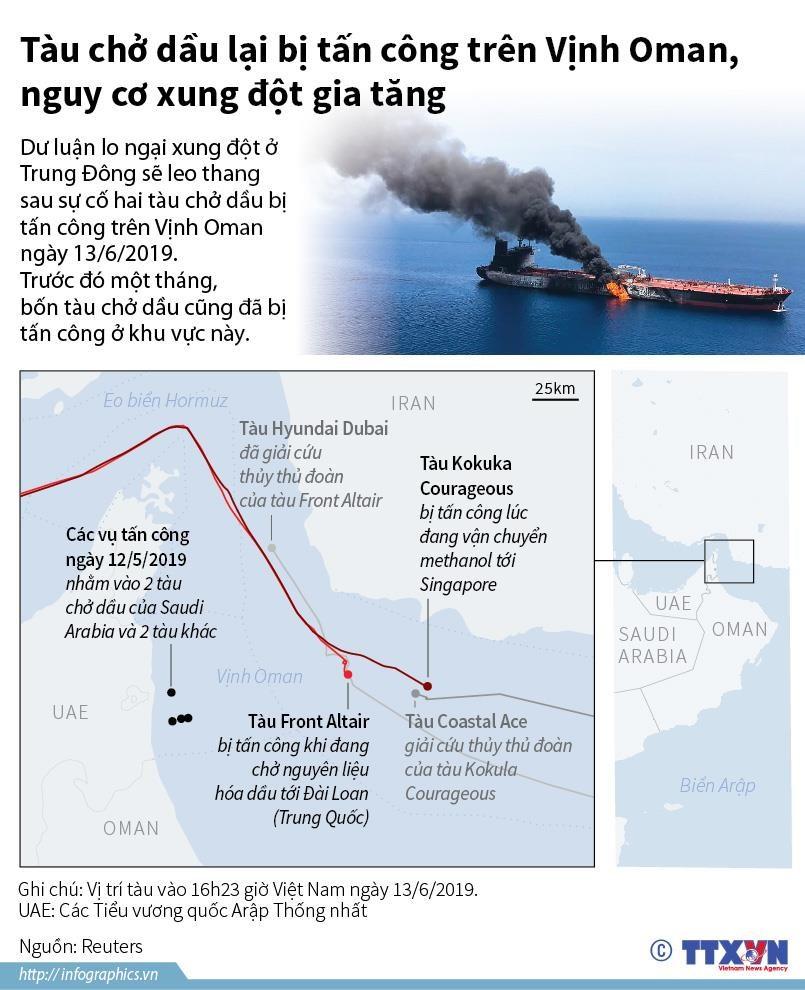 [Infographics] Nguy co xung dot sau cac vu tan cong tren Vinh Oman hinh anh 1