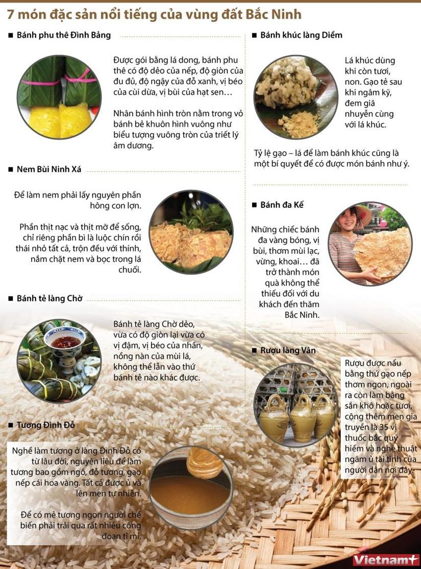 [Infographics] 7 mon dac san noi tieng cua vung dat Bac Ninh hinh anh 1