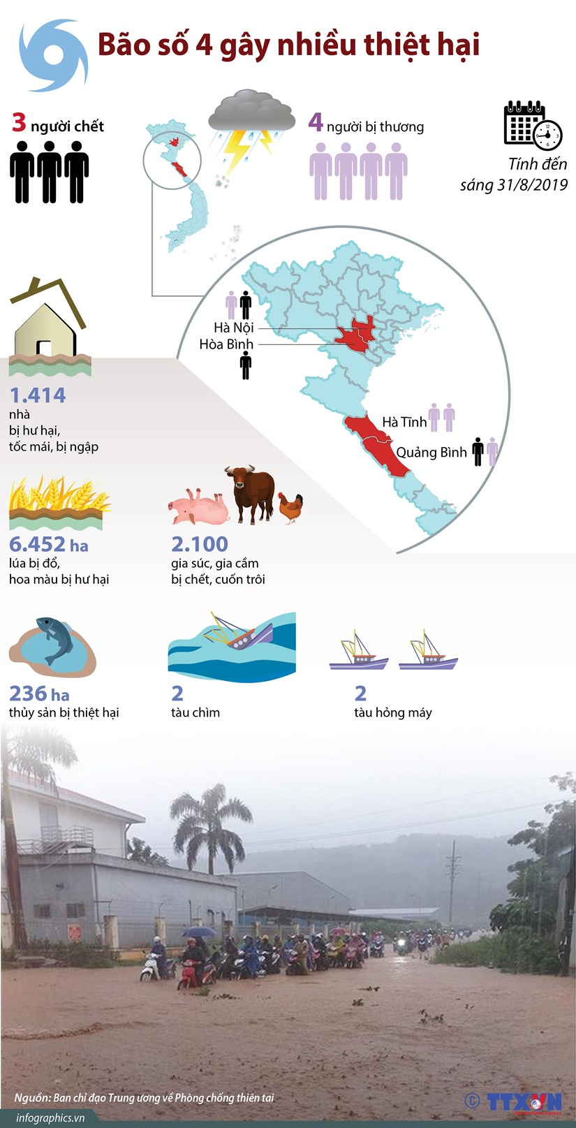 [Infographics] Bao so 4 khien 3 nguoi chet, nhieu thiet hai ve hoa mau hinh anh 1