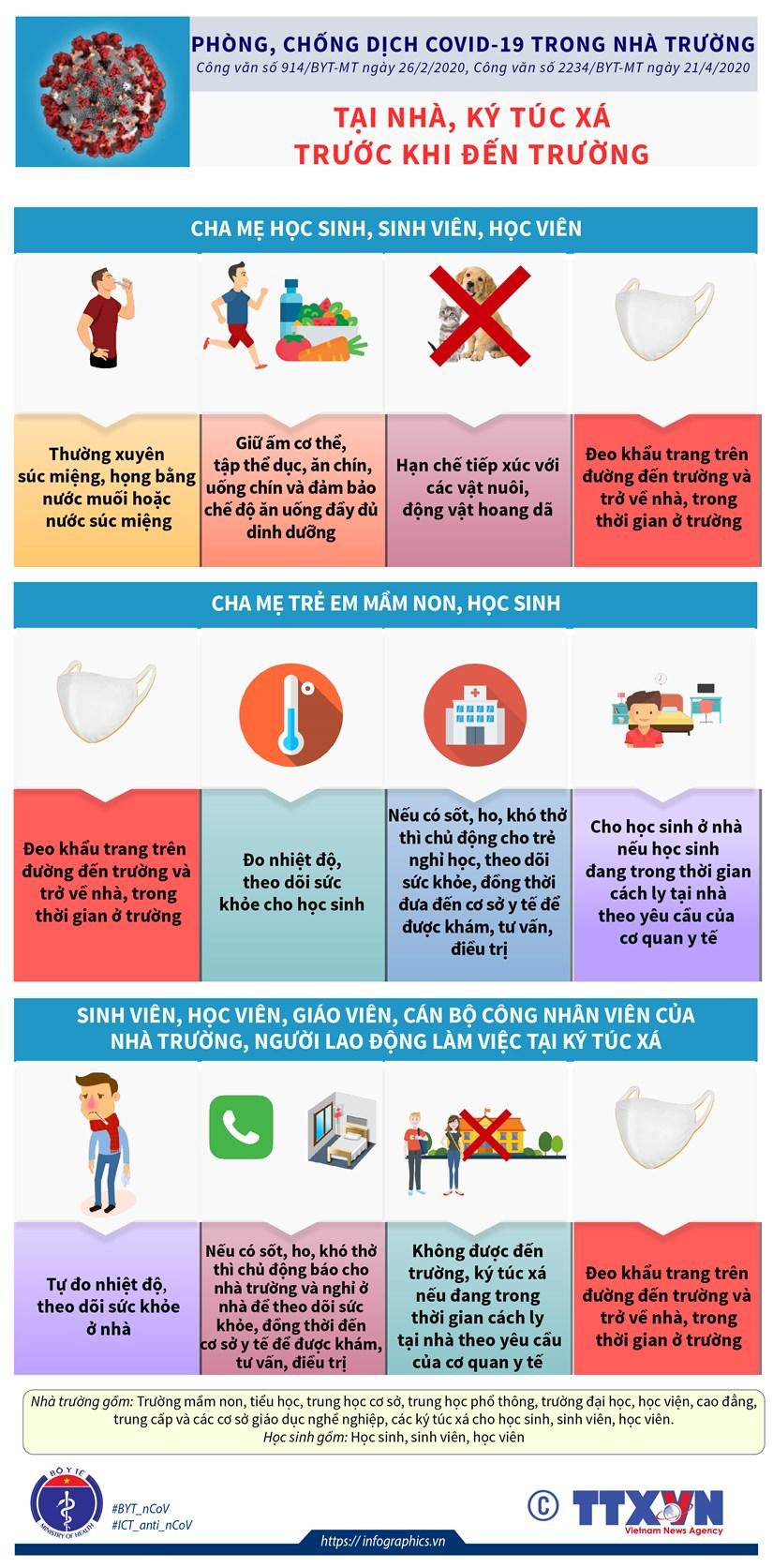 [Infographics] Phong chong COVID-19 truoc khi hoc sinh den truong hinh anh 1