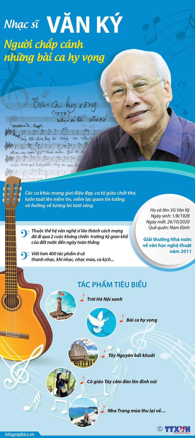 [Infographics] Nhac sy Van Ky: Nguoi chap canh nhung bai ca hy vong hinh anh 1
