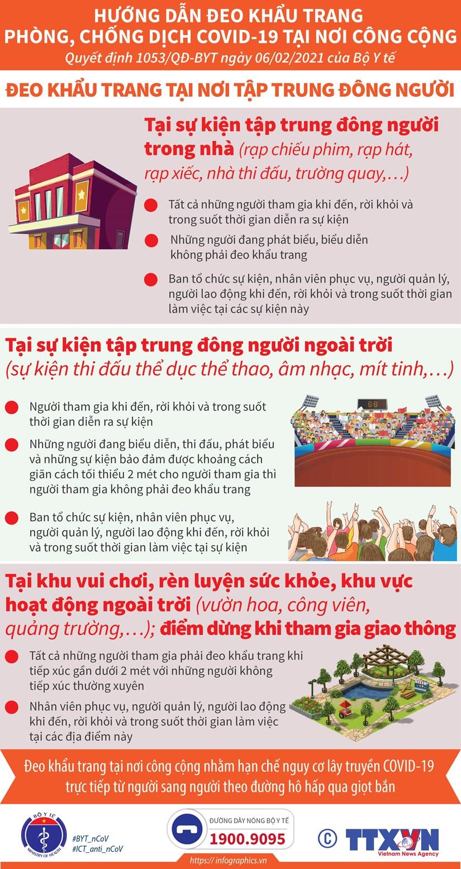 [Infographics] Huong dan deo khau trang tai noi cong cong, dong nguoi hinh anh 1
