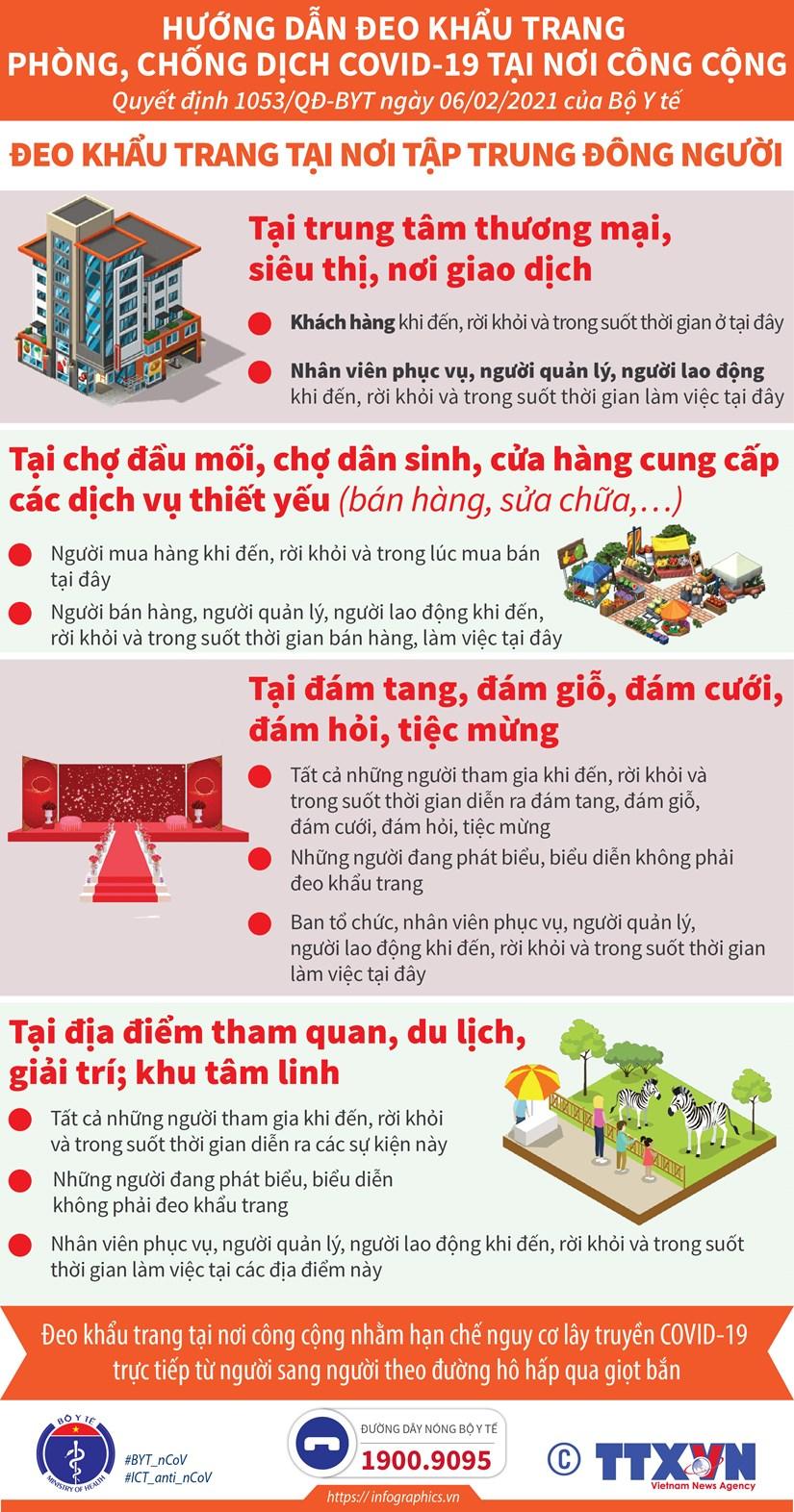 [Infographics] Huong dan deo khau trang tai noi cong cong, dong nguoi hinh anh 2