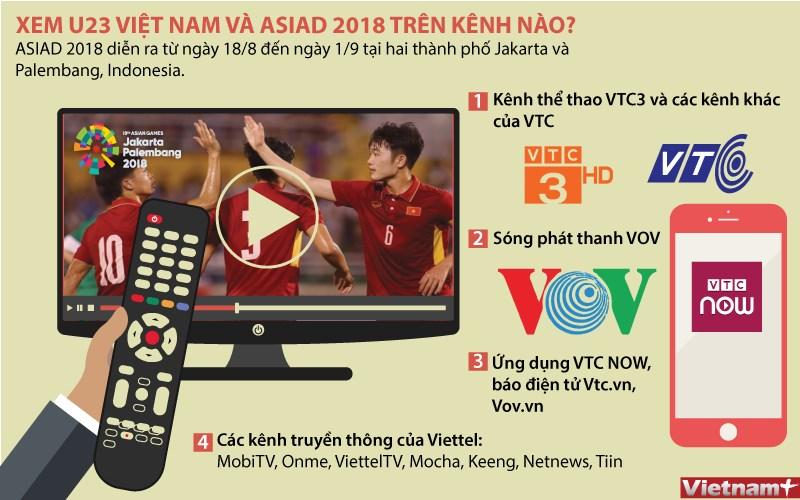 [Infographics] Xem U23 Viet Nam va ASIAD 2018 tren kenh nao? hinh anh 1