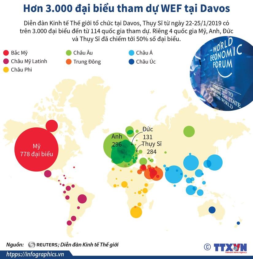 [Infographics] Hon 3.000 dai bieu tham du WEF tai Davos hinh anh 1