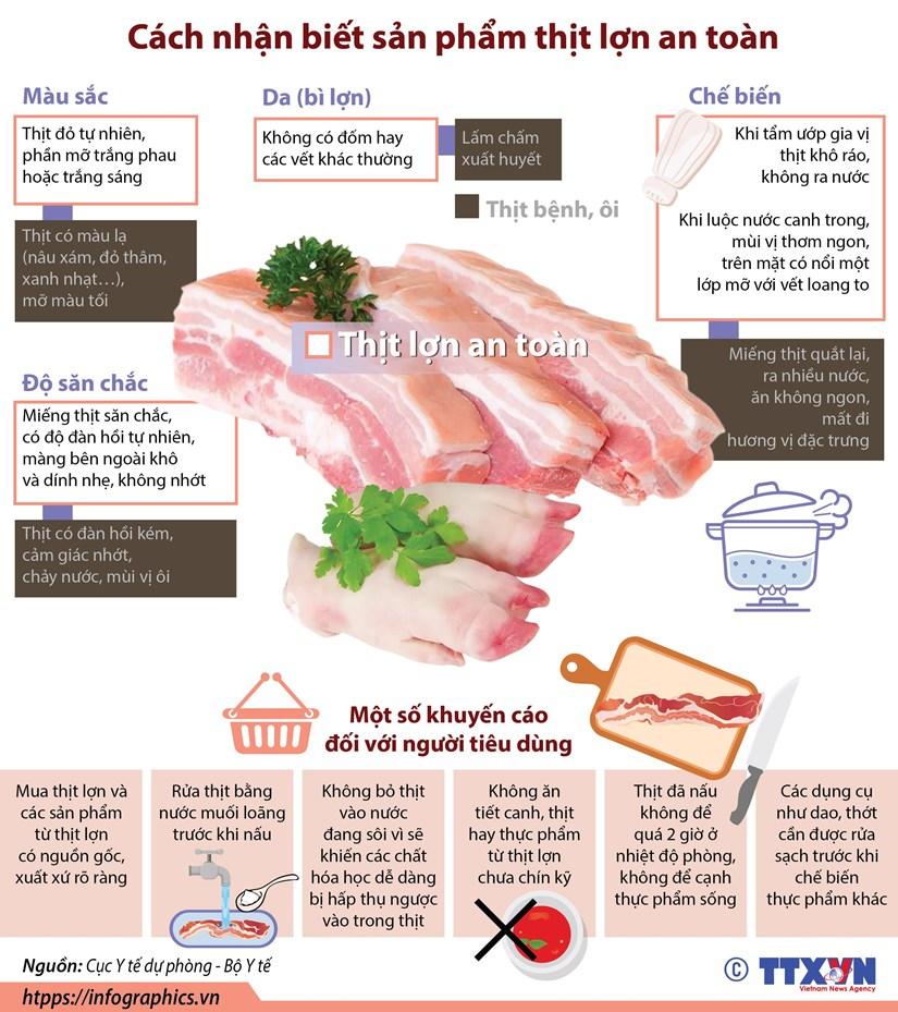 [Infographics] Cach nhan biet san pham thit lon an toan hinh anh 1