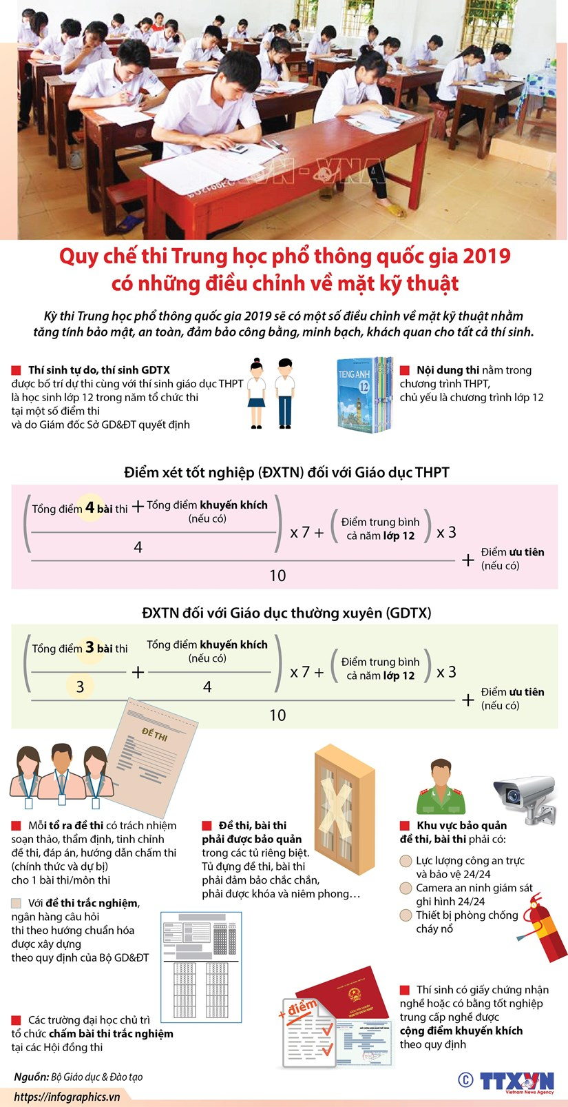 [Infographics] Quy che thi THPT quoc gia 2019 dieu chinh ve ky thuat hinh anh 1
