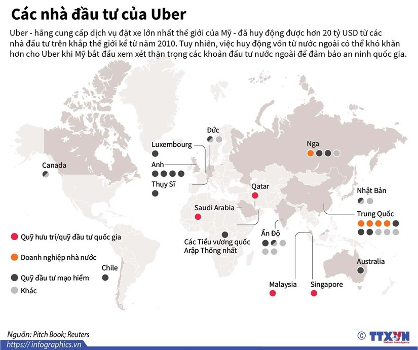 [Infographics] Uber huy dong hon 20 ty USD tu cac nha dau tu the gioi hinh anh 1