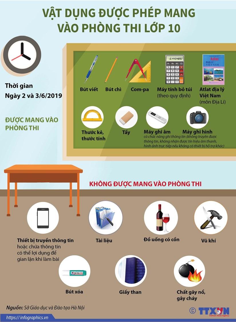 [Infographics] Vat dung duoc phep mang vao phong thi lop 10 hinh anh 1