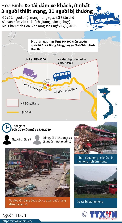 [Infographics] Hoa Binh: Xe tai dam xe khach, it nhat 3 nguoi chet hinh anh 1