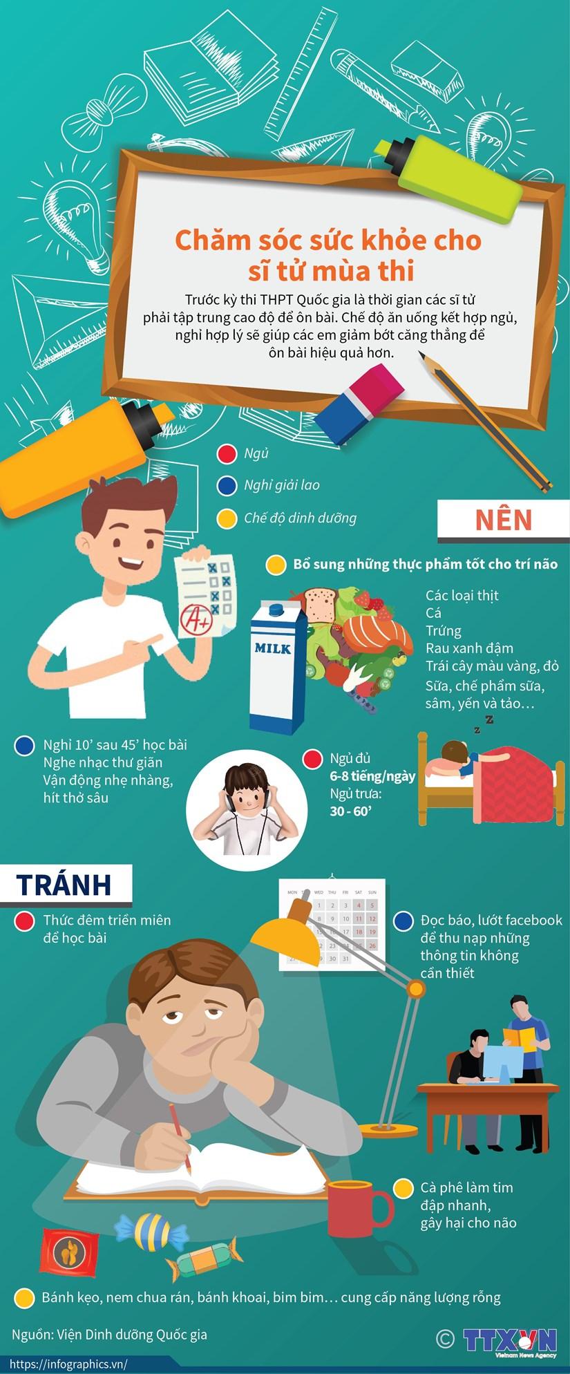 [Infographics] Cham soc suc khoe cho sy tu mua thi hinh anh 1