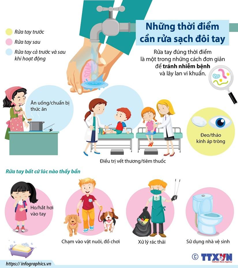 [Infographics] Thoi diem can rua sach doi tay de tranh nhiem khuan hinh anh 1