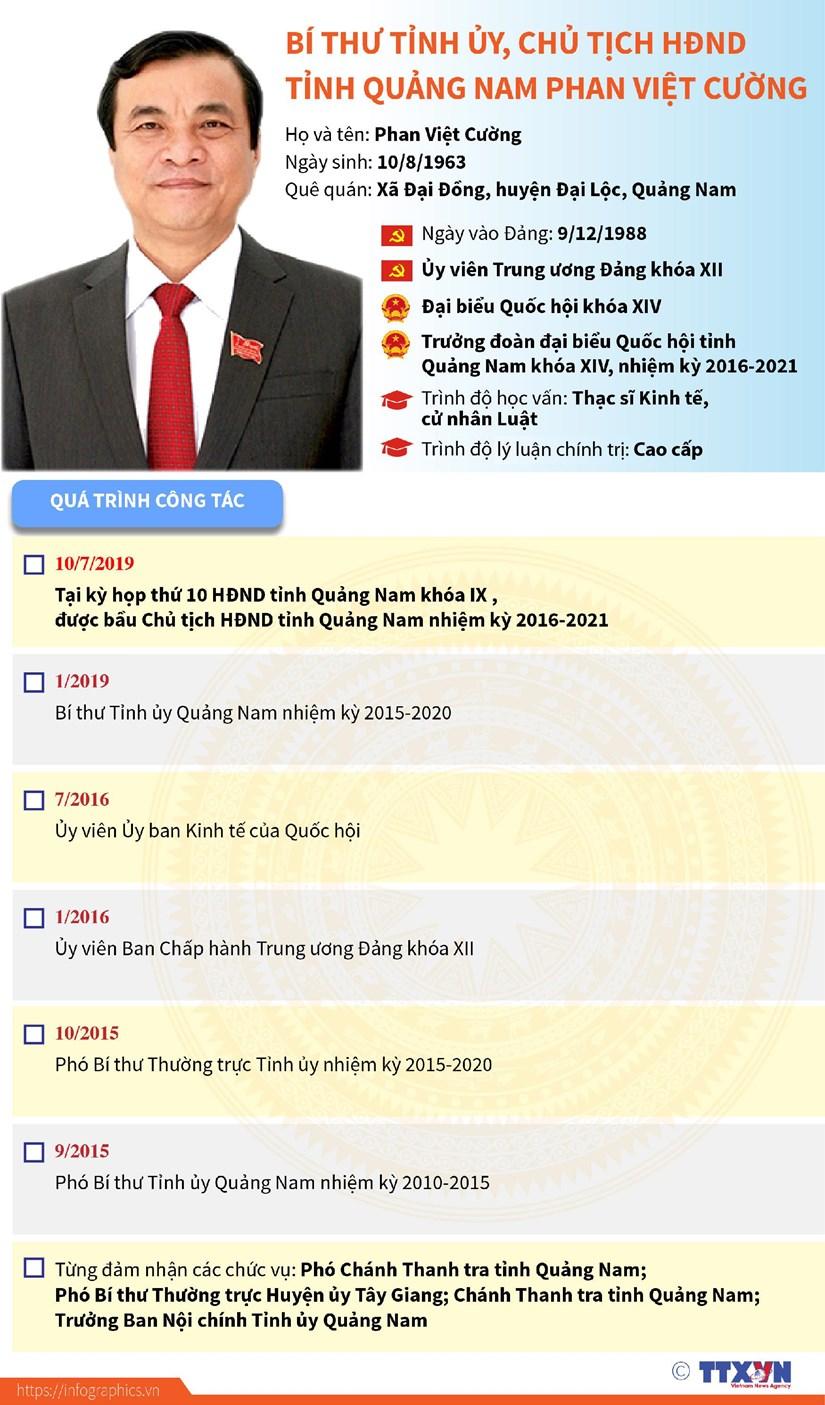 [Infographics] Bi thu Tinh uy, Chu tich HDND Quang Nam Phan Viet Cuong hinh anh 1