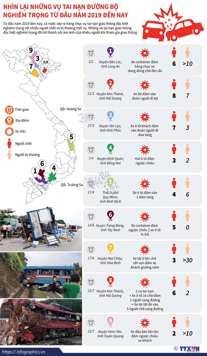 [Infographics] Nhung vu tai nan duong bo nghiem trong tu dau nam 2019 hinh anh 1