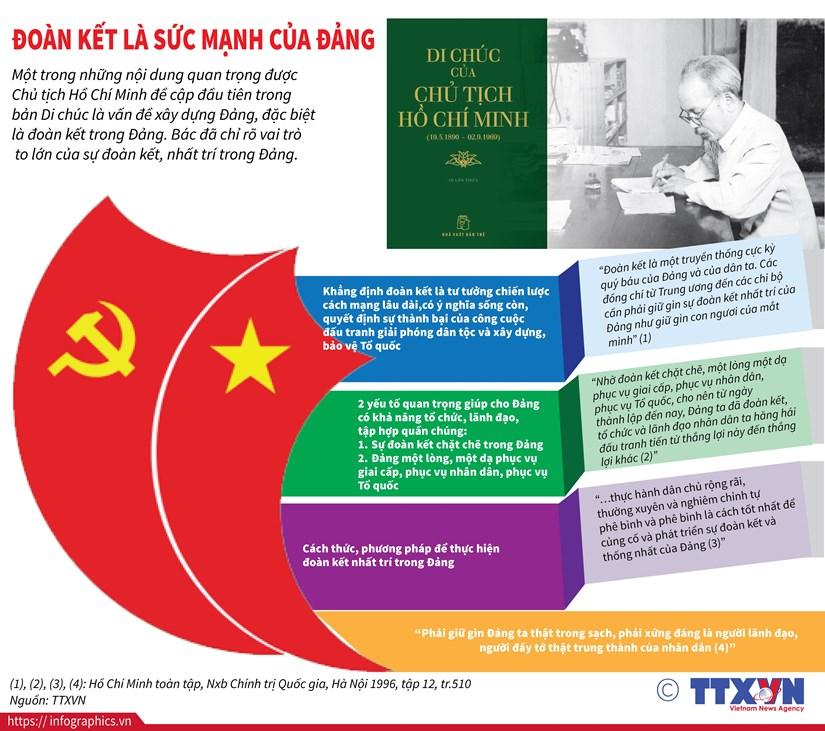 [Infographics] Van de doan ket trong Di chuc cua Chu tich Ho Chi Minh hinh anh 1