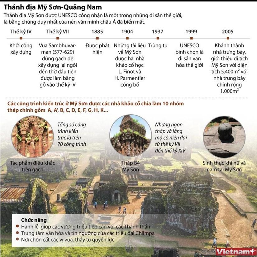 [Infographics] Thanh dia My Son - Di san van hoa the gioi hinh anh 1