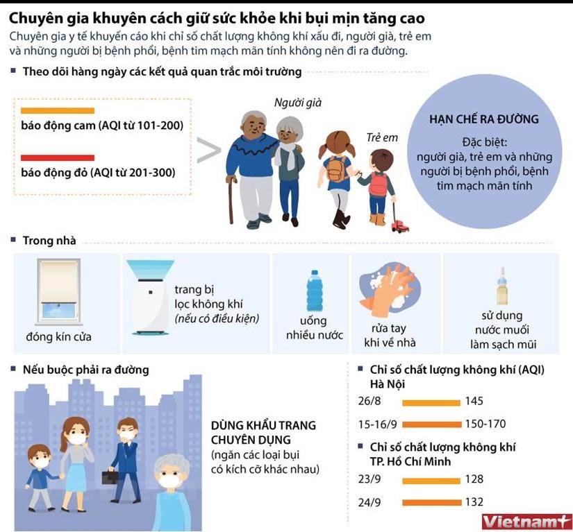 [Infographics] Khuyen cao cach giu suc khoe khi nong do bui min tang hinh anh 1