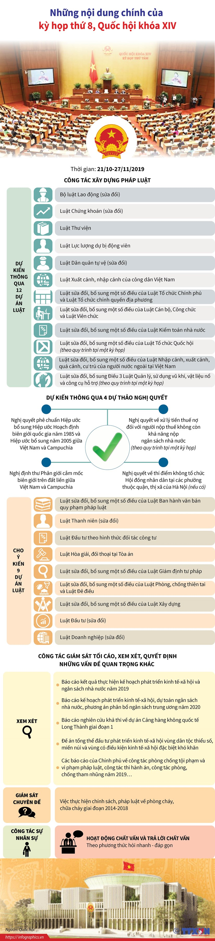 [Infographics] Nhung noi dung chinh cua ky hop thu 8 QH khoa XIV hinh anh 1