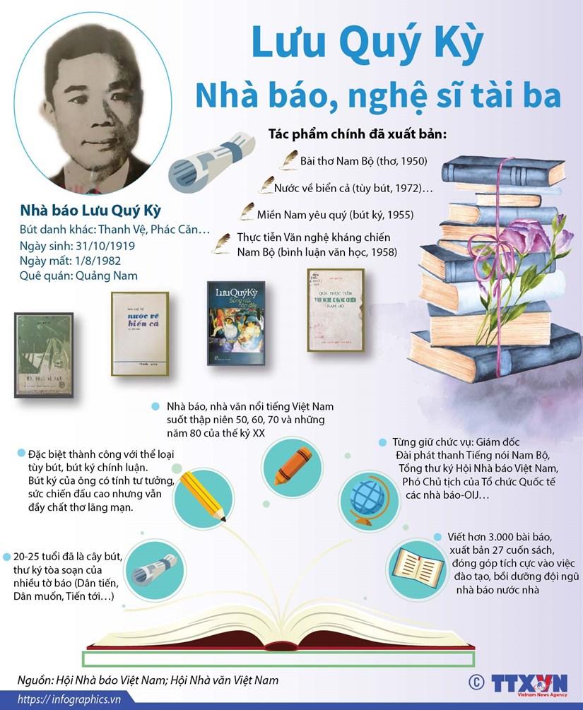 [Infographics] Luu Quy Ky - Mot trong nhung nha bao, nghe sy tai ba hinh anh 1
