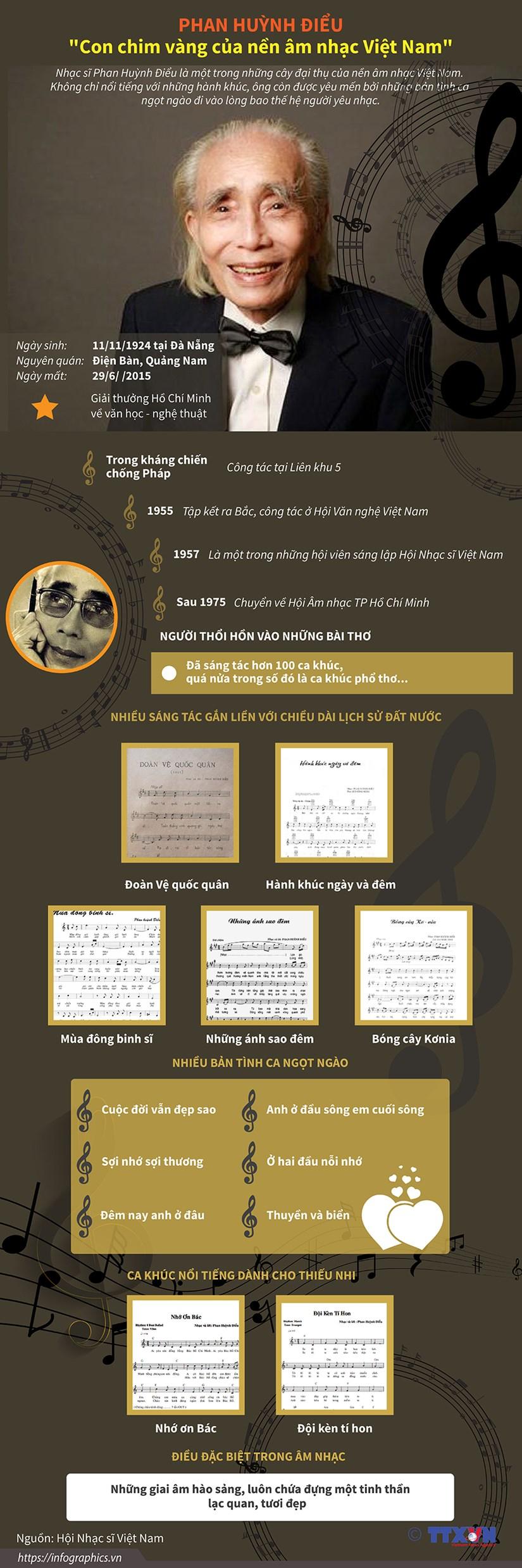 [Infographics] Phan Huynh Dieu - 'Con chim vang' cua am nhac Viet Nam hinh anh 1