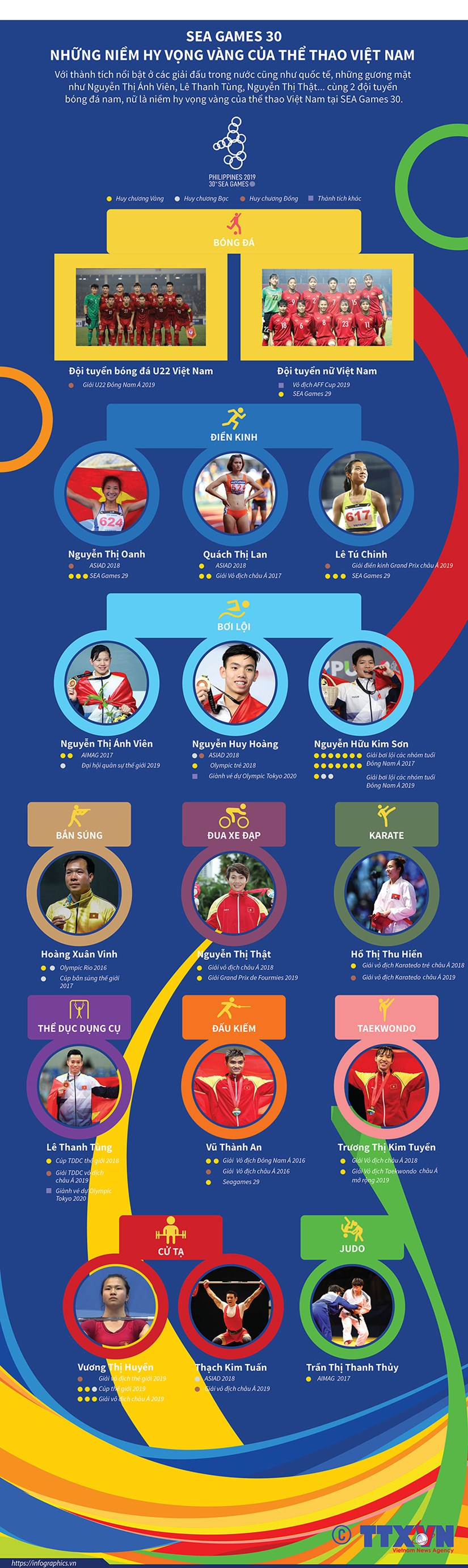 [Infographics] SEA Games 30: Nhung hy vong vang cua the thao Viet Nam hinh anh 1