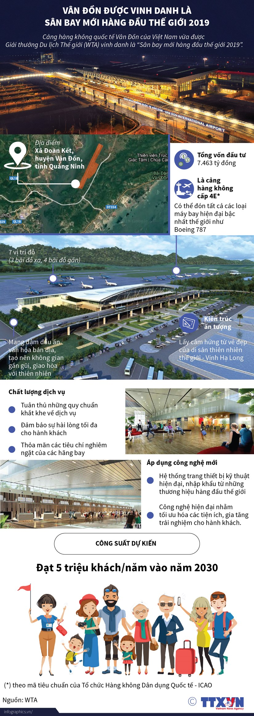 [Infographics] Van Don duoc vinh danh la san bay moi hang dau the gioi hinh anh 1