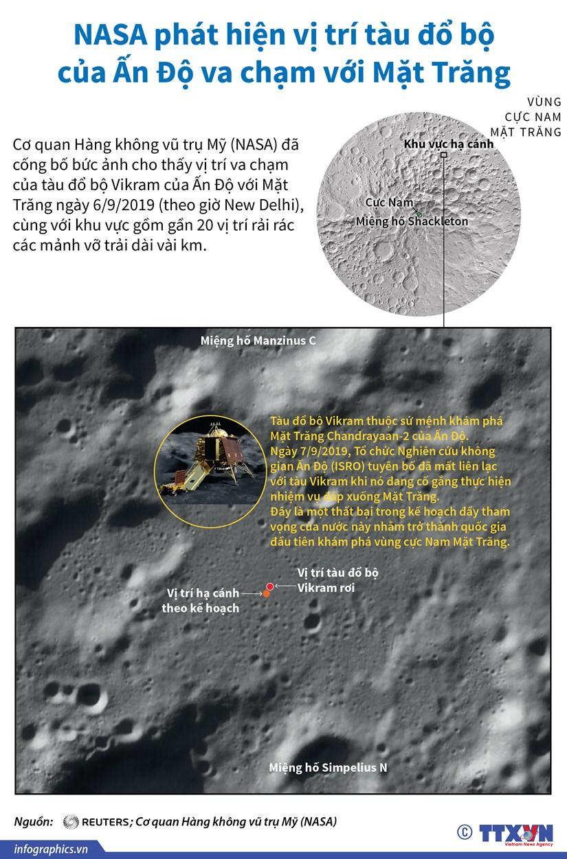 [Infographics] NASA phat hien vi tri tau do bo An Do va cham Mat Trang hinh anh 1
