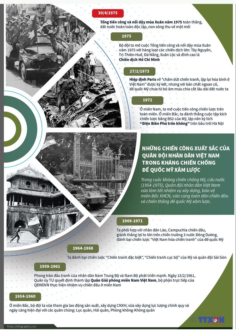 [Infographics] Chien cong cua QDND Viet Nam trong khang chien chong My hinh anh 1