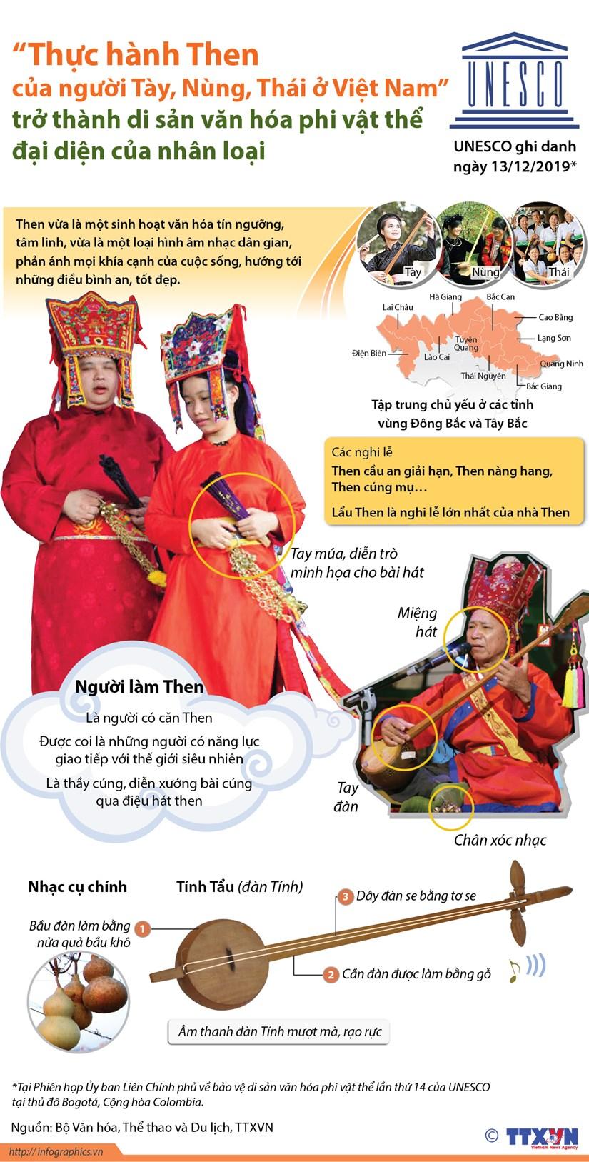 [Infographics] Thuc hanh Then tro thanh di san van hoa phi vat the TG hinh anh 1