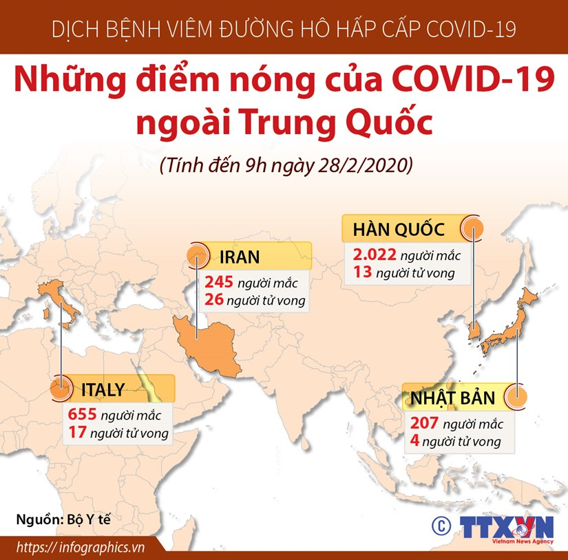 [Infographics] Nhung diem nong cua dich COVID-19 o ngoai Trung Quoc hinh anh 1