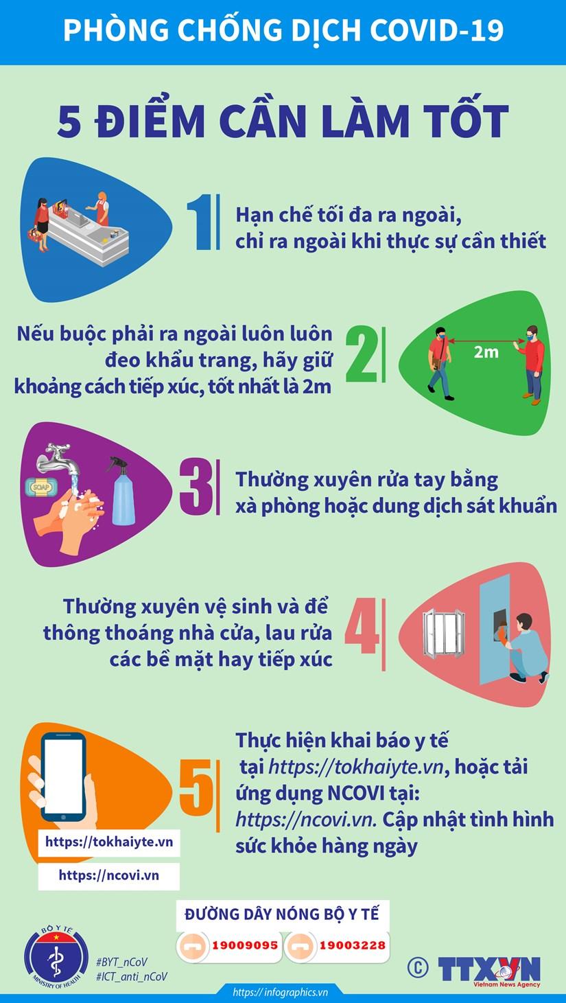 [Infographics] 5 diem can lam tot de phong, chong dich COVID-19 hinh anh 1