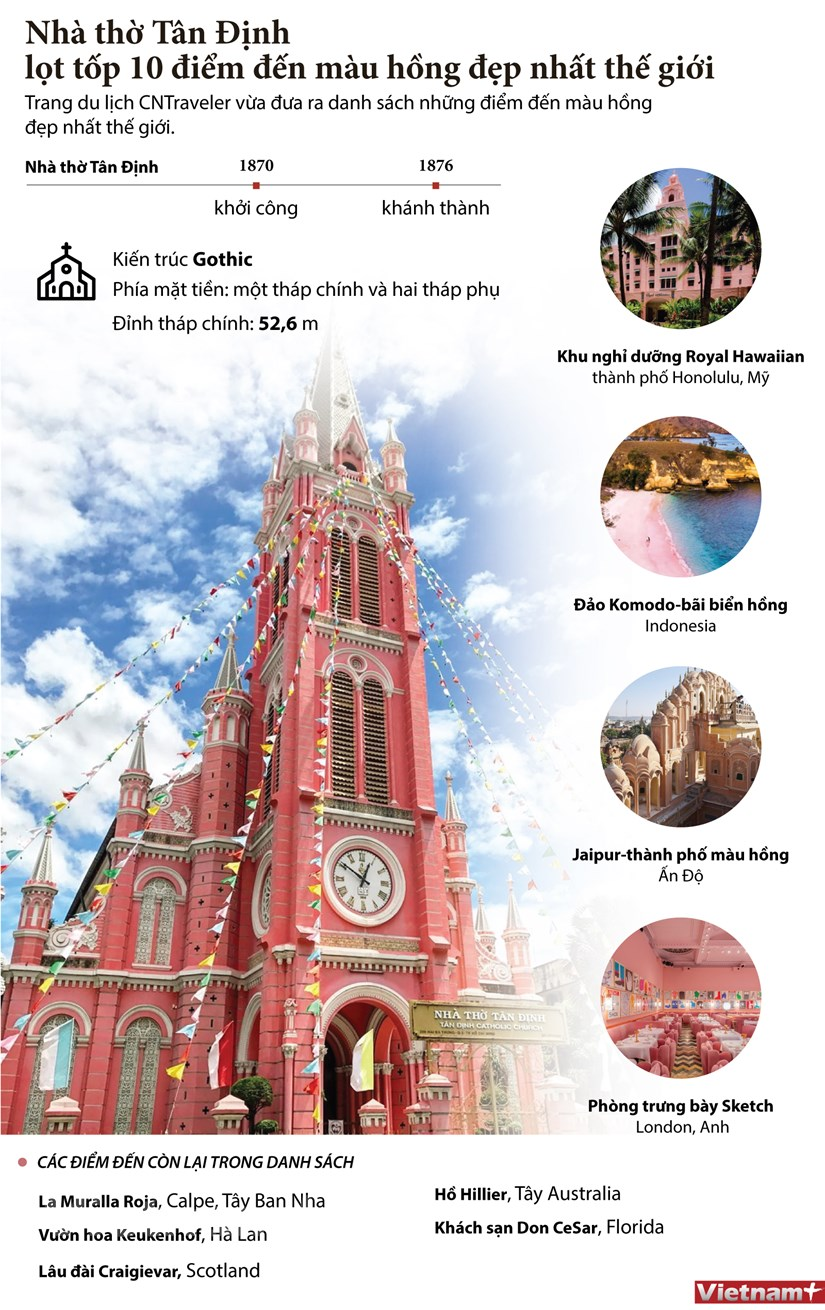 [Infographics] Nha tho Tan Dinh lot top 10 diem den mau hong dep nhat hinh anh 1