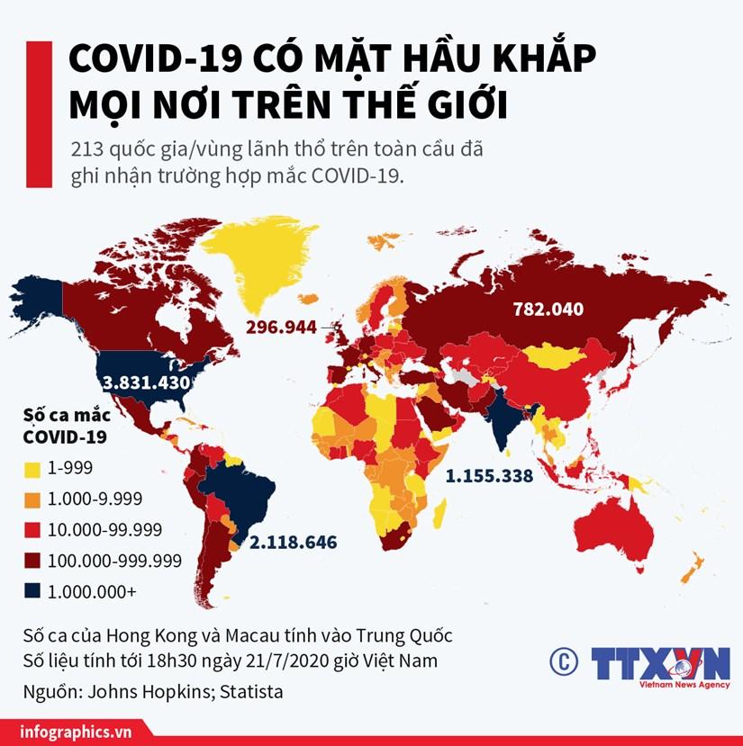 [Infographics] COVID-19 co mat o hau khap moi noi tren the gioi hinh anh 1
