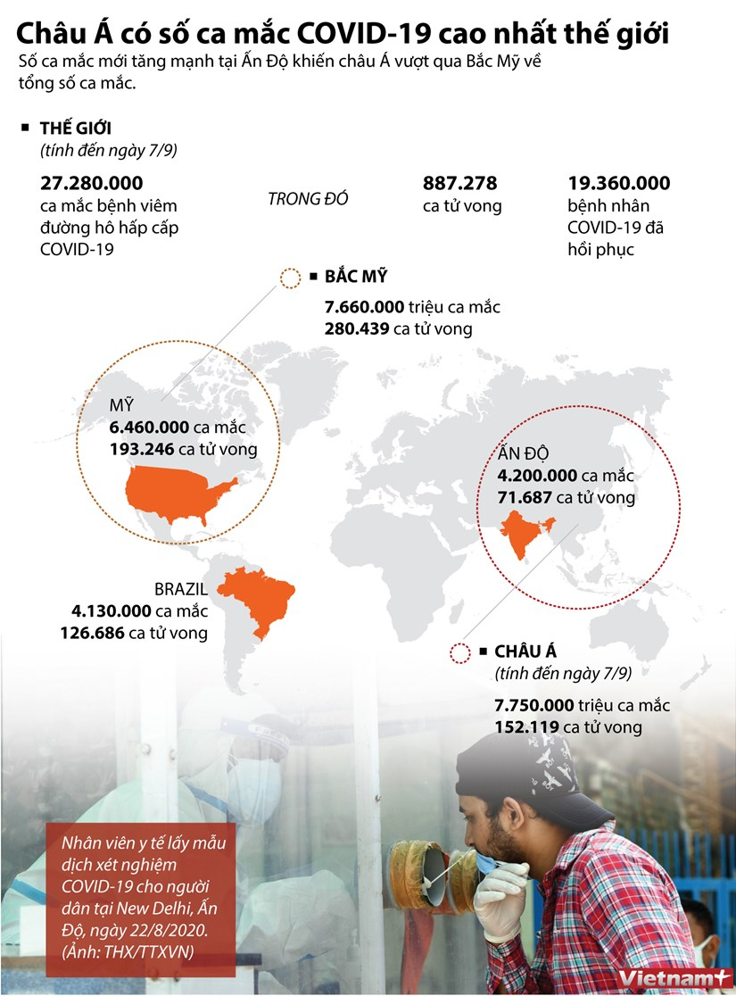 [Infographics] Chau A co so ca mac COVID-19 cao nhat the gioi hinh anh 1