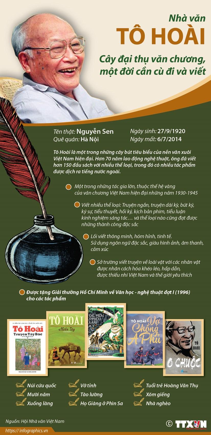 [Infographics] Nha van To Hoai - Cay dai thu van chuong cua Viet Nam hinh anh 1