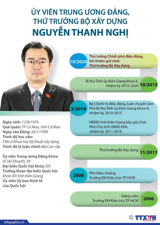 Qua trinh cong tac cua tan Thu truong Bo Xay dung Nguyen Thanh Nghi hinh anh 1