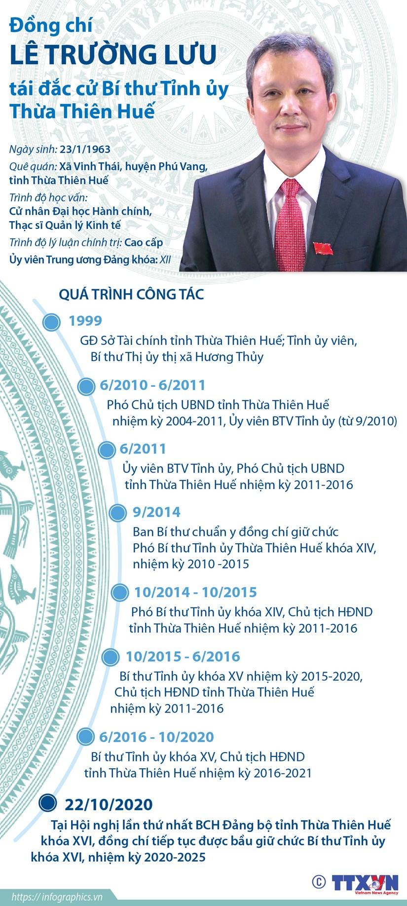 [Infographics] Bi thu Tinh uy Thua Thien-Hue Le Truong Luu hinh anh 1